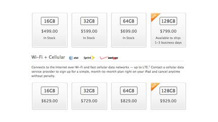 harga ipad 4 128GB