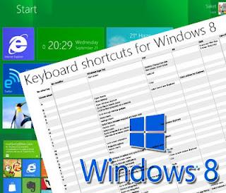shortcut windows