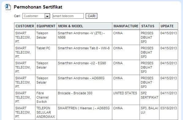 Smartfren Segera Luncurkan Andromax u2, V dan Andromax Tab 8.0