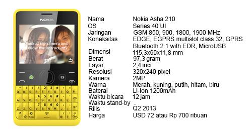 Spesifikasi Nokia Asha 210
