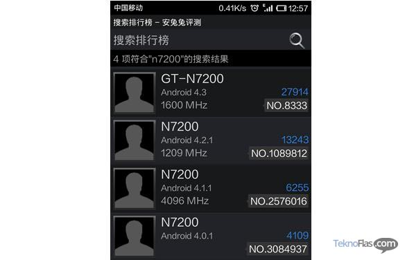 Tes Benchmark Galaxy Note 3