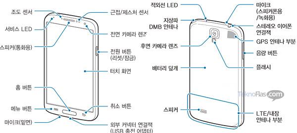 Rumor Samsung Galaxy S4 Versi LTE-Advanced Buat Konsumen Korea Marah
