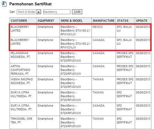 BlackBerry Aristo Z30 Sudah Masuk Tahap Ujicoba di Indonesia