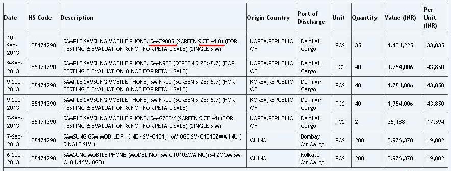 Detail Samsung Tizen SM-Z9005 Kembali Bocor