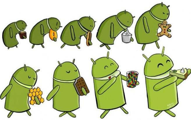 Inilah Daftar Nama Android Menurut Versinya