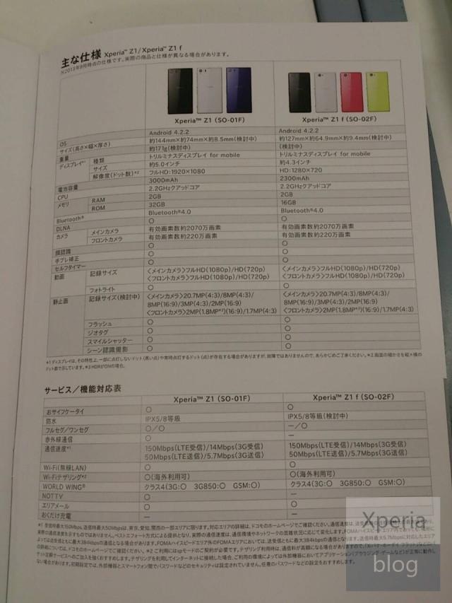 Sony Honami Mini Mengusung Nama Xperia Z1 f
