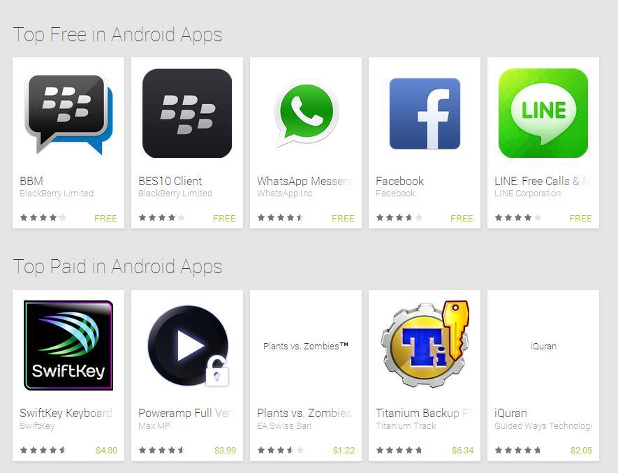 BBM Untuk Android dan iOS tembus 20 Juta Pengguna dalam Seminggu