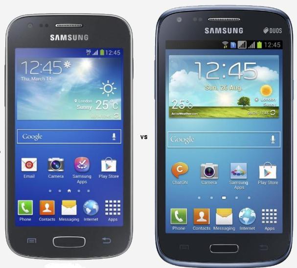Perbandingan Samsung Galaxy Ace 3 vs Samsung Galaxy Core Duos
