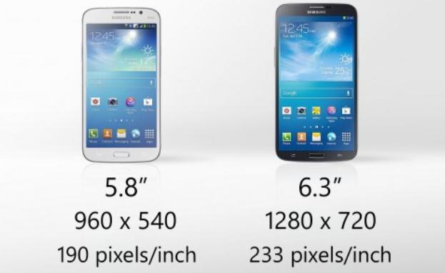 Harga Samsung Galaxy Mega Desember 2013