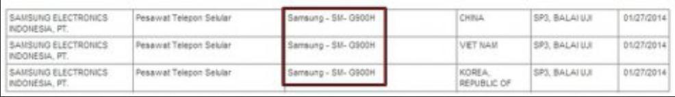 Samsung Galaxy S5 Sudah Mendarat di Indonesia untuk di uji