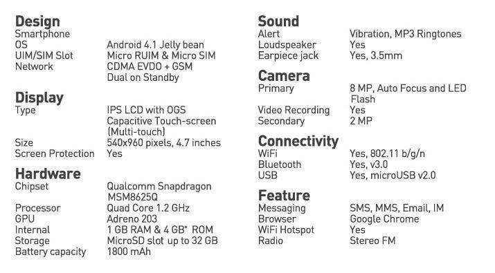 Spesifikasi Lengkap Andromax U3