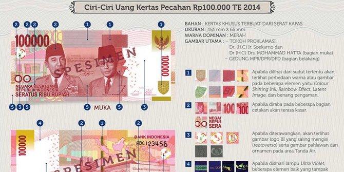 Inilah Beda Uang NKRI Dengan Uang Rupiah Lama