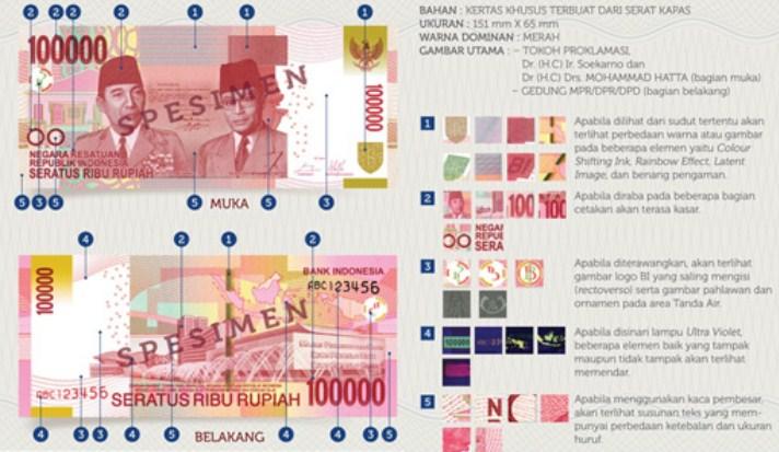 Inilah Bentuk Uang NKRI Rp 100 Ribu