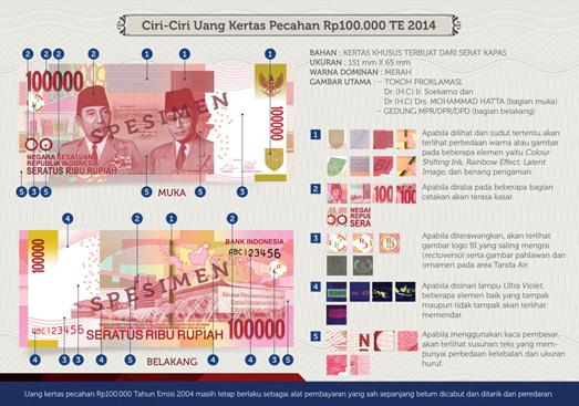 Uang NKRI 100.000