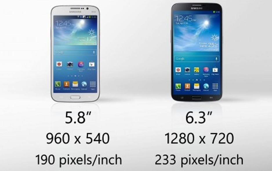 Harga Samsung Galaxy Mega 5.8 Baru dan Bekas Agustus 2014