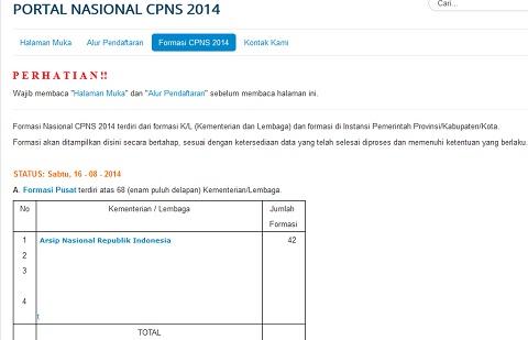 panselnas situs pendaftaran CPNS