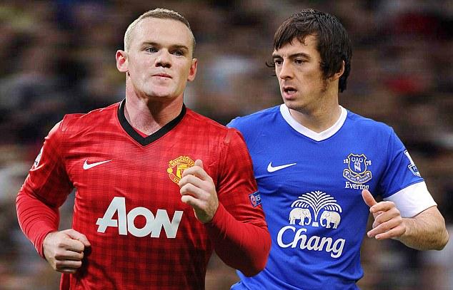 Jadwal Liga Inggris Big Match