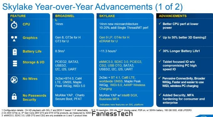 intel-skylake-slide